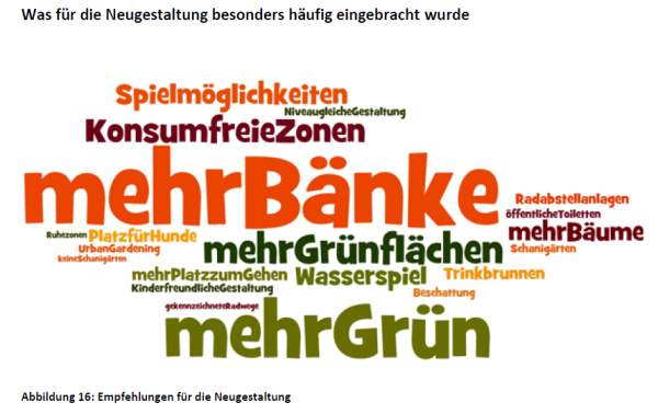 https://www.wien.gv.at/stadtentwicklung/studien/pdf/b008401.pdf